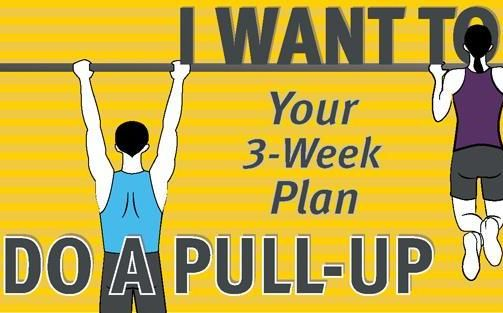 Greatist's fitness plan to get you pull-up ready! I always had trouble with this move in my gym classes ;)