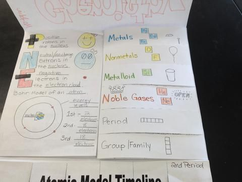 periodic table foldable | Homework: Periodic Table Puzzle- you will need to use your periodic ...