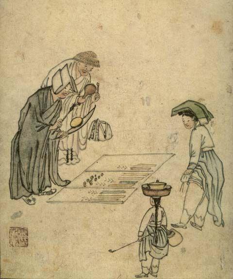 Kim Hong-do, Divination