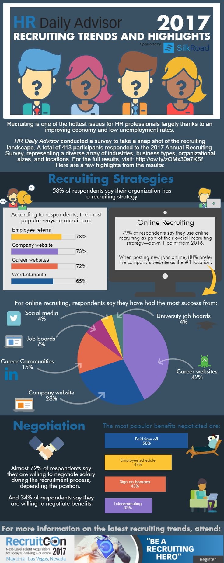 the best recruiting strategy is the How top employers find the perfect unique & creative recruiting tools top employers use unique and innovative without a creative recruiting strategy.