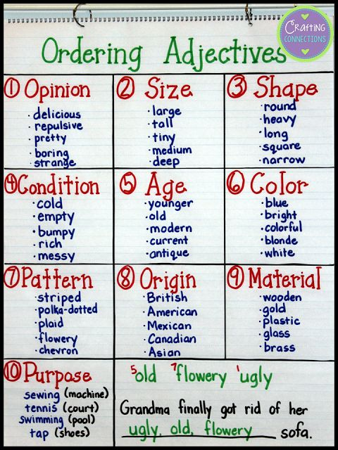 Ordering Adjectives... Who knew?