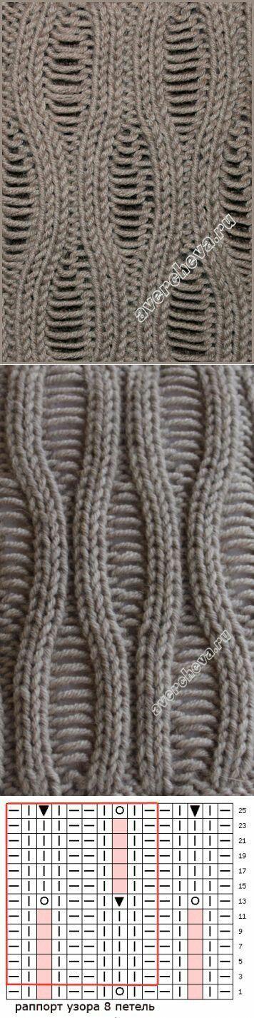 Knitted stitch pattern: