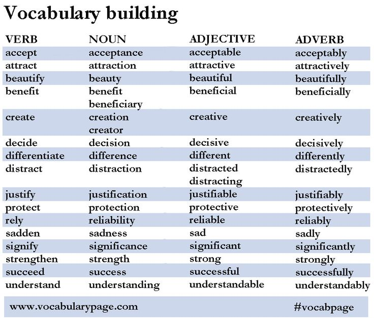 Vocabulary Building  www.vocabularypage.com