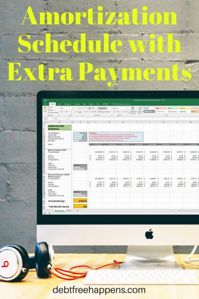 amortization schedule with extra payments debt payoff
