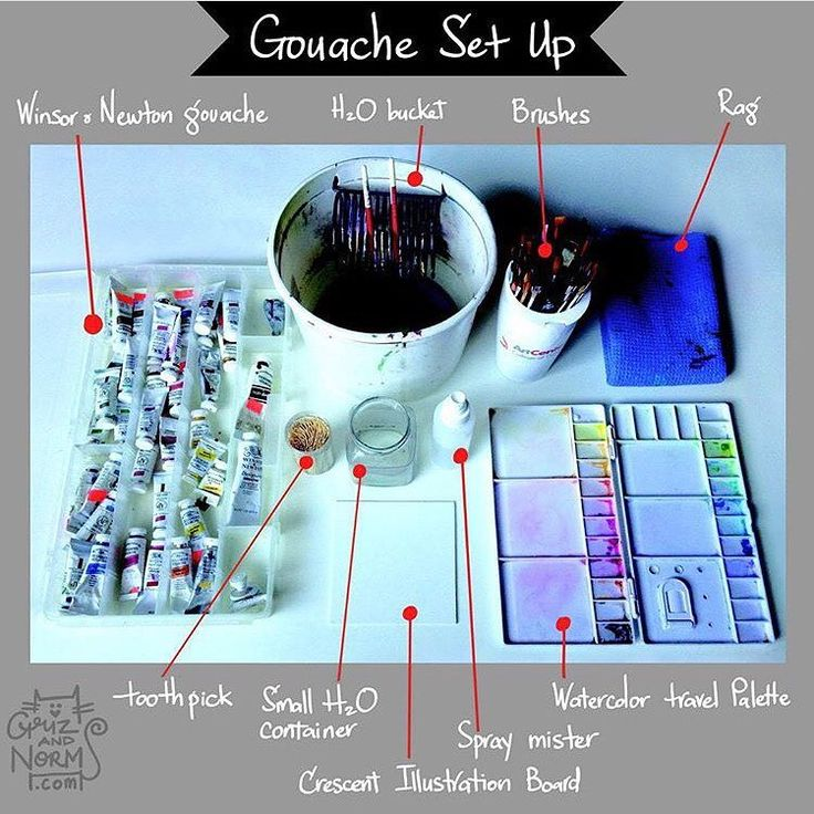 Hi guys! We've been getting emails regarding reprinting Tuesday tips. We are planning to have more by November, but we might do it a bit sooner. We will let you know. Thank you so much for your support. Meanwhile, here's a posting on my gouache set up. Happy painting!! Winsor & Newton gouache Large water bucket, I use envelope holder as a brush holder. Brushes -- Winsor Newton and Da Vinci Rag Watercolor travel palette Spray mister (to keep your palette & paint moist) Crescent illustration…