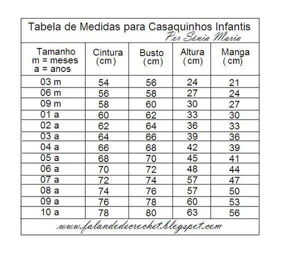 TABELA DE MEDIDAS DE CASAQUINHOS PARA CRIANÇAS DE 3 MESES A 10 ANOS: