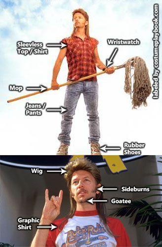 Get your mullet on as Joe Dirt! Full costume guide: http://costumeplaybook.com/movies/3496-joe-dirt-costume-getup/