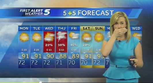 Meteorologist reacts like a pro when quake hits during forecast:  A 4.2 magnitude earthquake was centered near KOCO 5 News in Oklahoma City Monday morning.  The epicenter of the quake was near Choctaw, about 13 miles away.  June 16, 2014