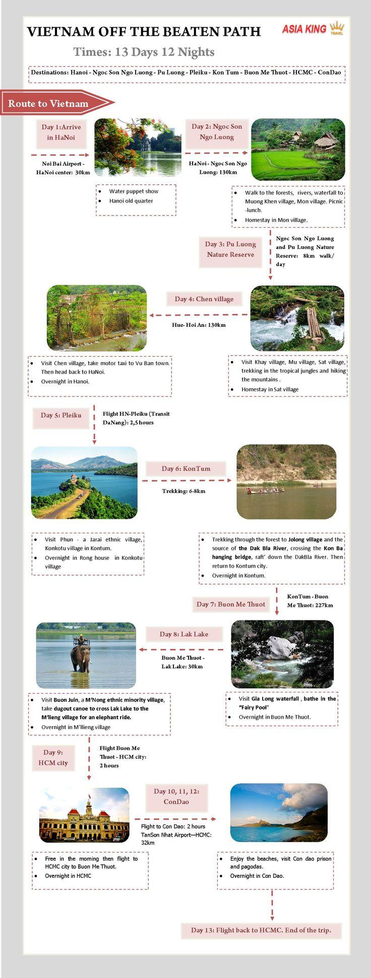 (Adventure) Vietnam Off the Beaten Path 13 Days 12 Nights Destination: HaNoi - Ngoc Son Ngo Luong - Pu Luong - Pleiku - Buon Me Thuot - Kontum - Sai Gon - Con Dao