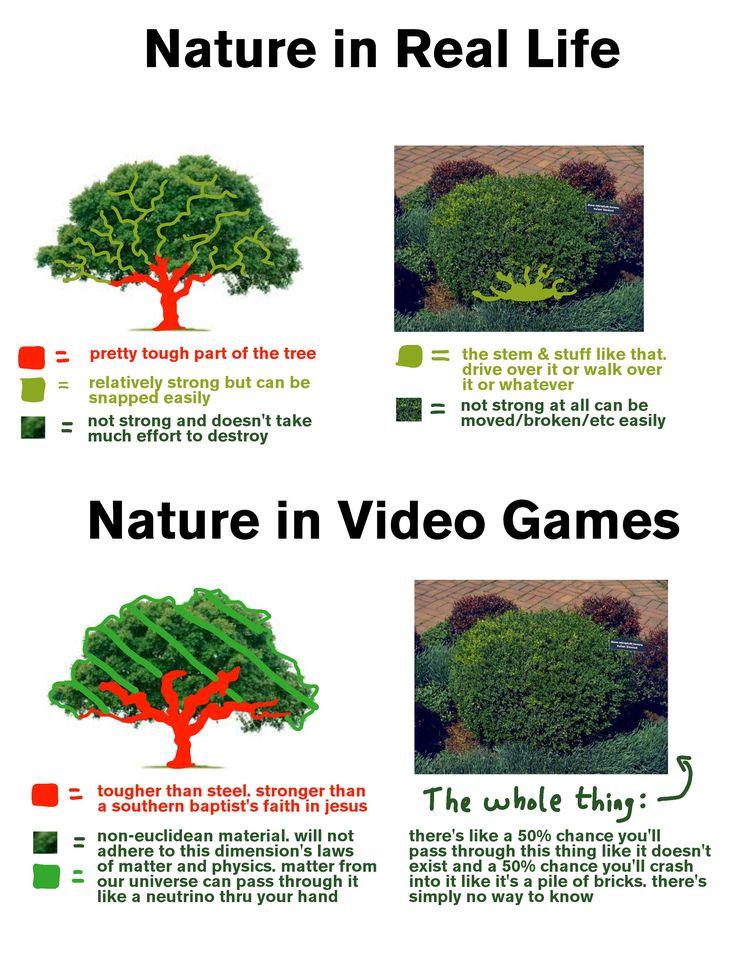 video game shrubbery (OC) http://ift.tt/2jKhcvZ