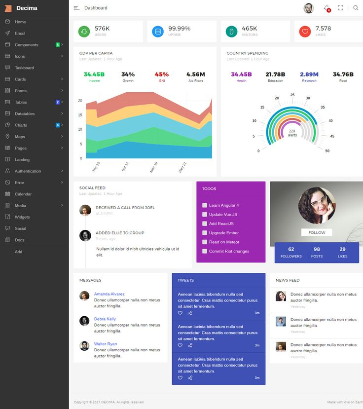 Decima is Premium Responsive Retina HTML5 template. Bootstrap 4. #MaterialDesign. #Angular4. If you like this Admin dashboard visit our handpicked list of best HTML5 #Angular4Templates at: http://www.responsivemiracle.com/best-html5-angular-4-templates/