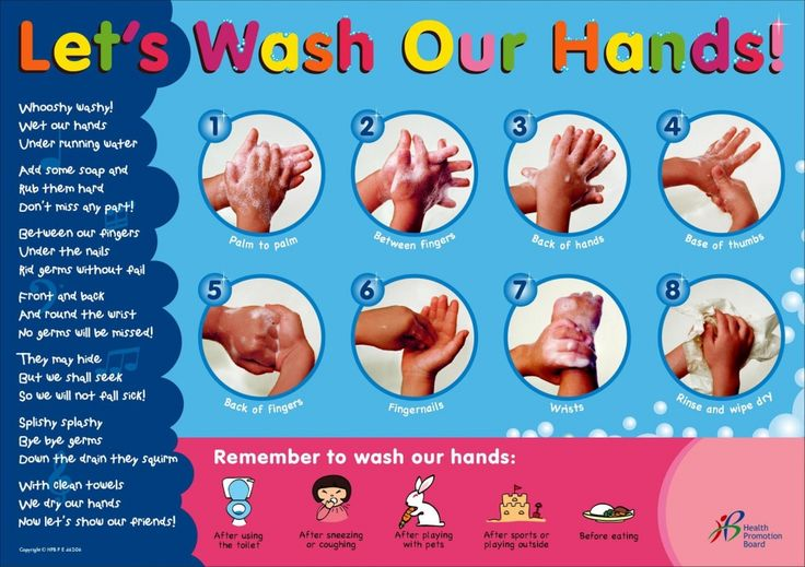 hand washing signs FOR DAYCARE | hand washing poster 5 300x212 Project Montessori at Home :: Washing ...