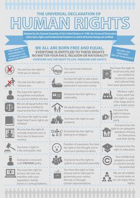 Universal Declaration of Human Rights - Lightscap3s.com