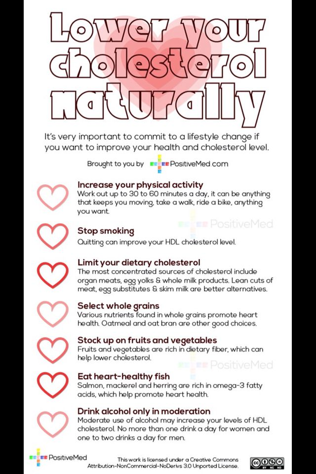 Lower your cholesterol naturally--ouuuuuuuucccchhhhhh!