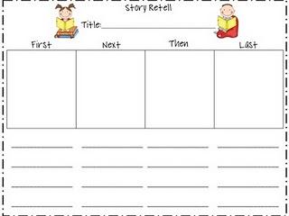 Story Retell   via first grade fanatics