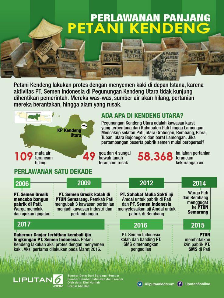 Perlawanan panjang Petani Kendeng_Infografis