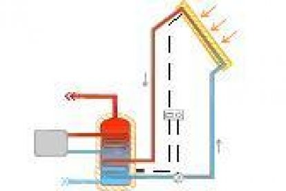 8 best architecture tips tricks images on pinterest for Efficient hot water systems