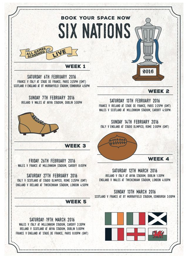 1000+ ideas about Six Nations Rugby on Pinterest | Six nations, Rugby and Munster rugby