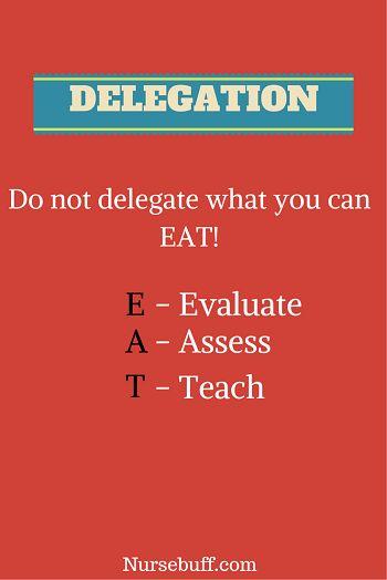 basics of delegation