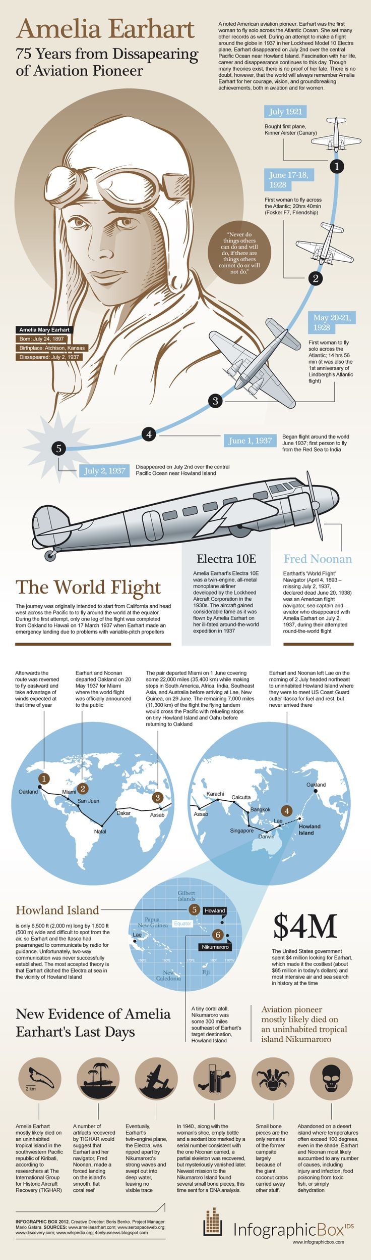 Amelia Earhart: 75 Years From Disappearance Of Aviation Pioneer – Infographic