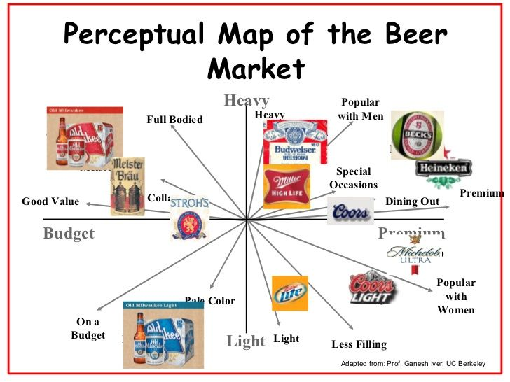 an analysis of the target audience for premium or super premium beer Market analysis a pestle analysis has been conducted in order  such as  beer or wine and will instead mix the types of alcohol consumed in one drinking  session  6 the premium/super premium vodka categories, absolut's primary   this target market is perfect for absolut—it's a premium brand,.