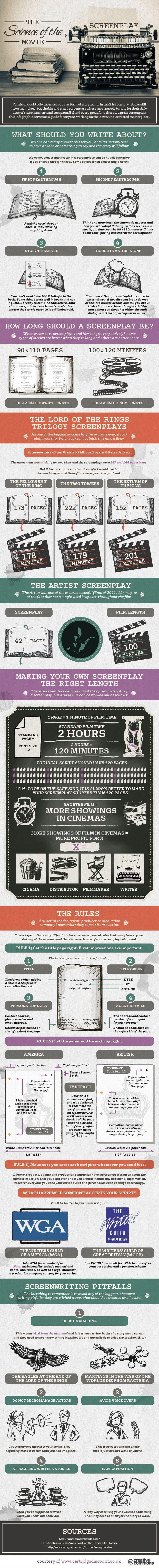 La ciencia del guión cinematográfico