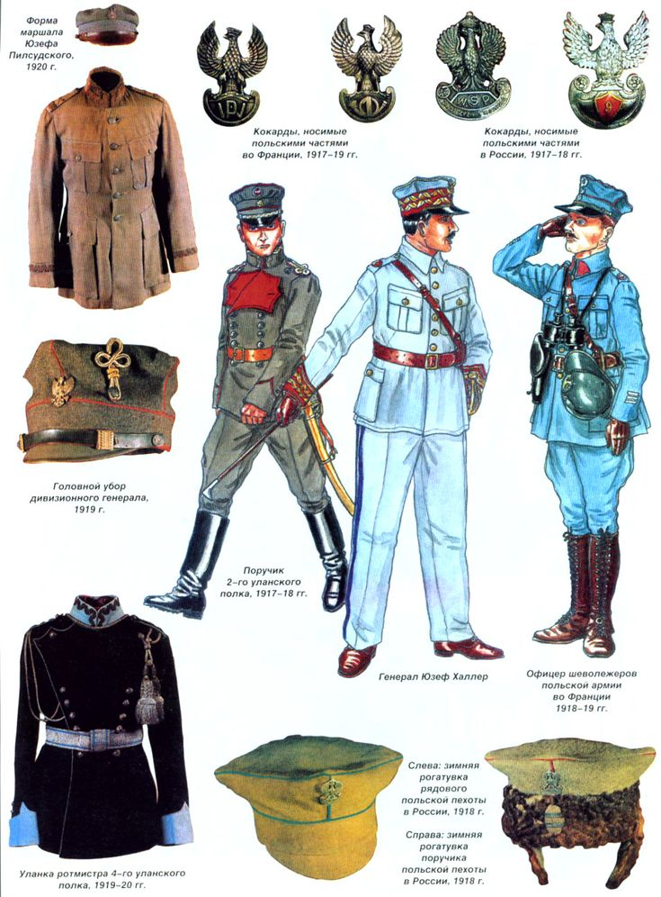 UNIFORMS OF THE POLISH ARMY in 1917-1920