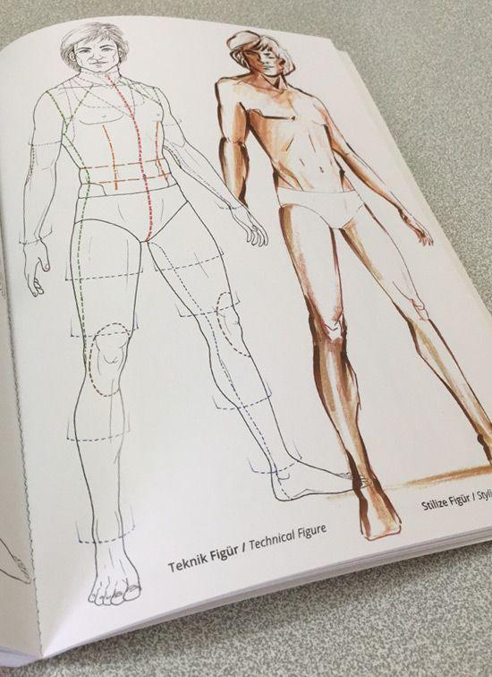 Moda Tasarımcısı için Figürler