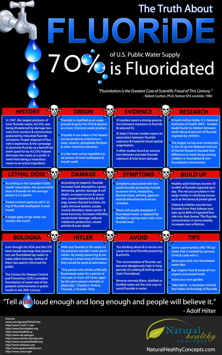 The Truth About Fluoride {Infographic}   Healthy Concepts with a Nutrition Bias