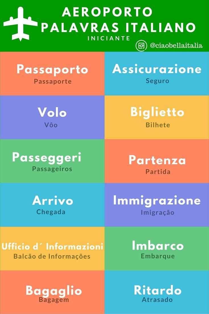 No aerorporto Infográfico: pequeno dicionário de italiano para viagem
