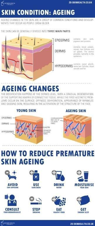 25   3 wunderbare coole Ideen: Anti Aging Serum Rezept Hautpflege DIY zu verkauf… 119e8e709e9ef26ea46fd7cec506e791
