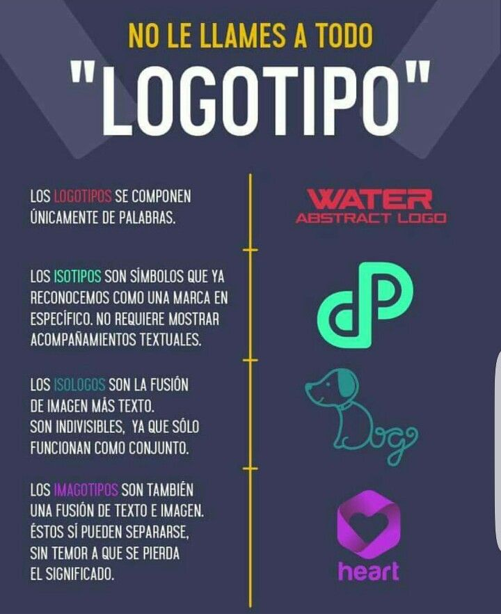 Si de imagen se trata ten presente estos breves conceptos para la creación de tu logotipo. #AsesoriaenInternet