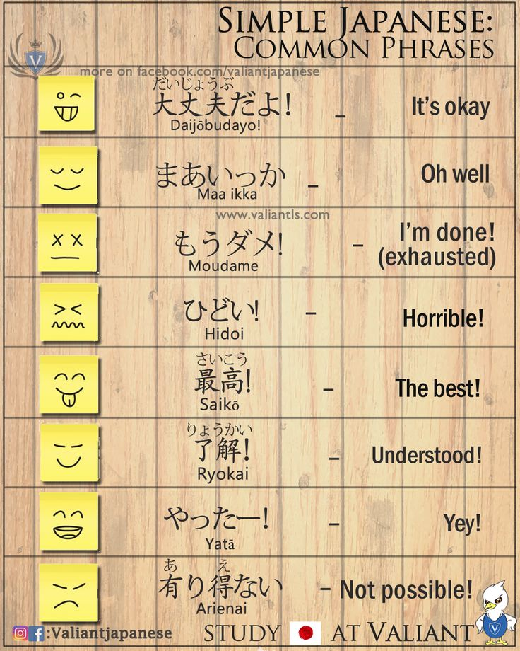 Japanese Phrases : Sticky Notes www.instagram.com/valiantjapanese