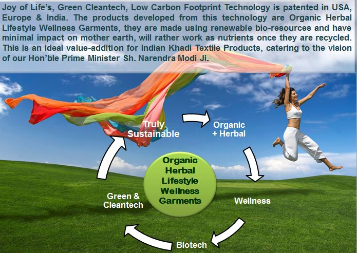 Green Internationally Patented Technology to manufacture Organic Herbal Wellness Garments, an ideal value-addition for Indian Khadi Textile Products, catering to the vision of our Hon'ble PM Reach us : http://www.advantagenature.com/