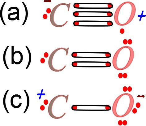 29 best Química Inorgánica images on Pinterest Chemical bond - best of tabla periodica de los elementos quimicos simbolos y valencias