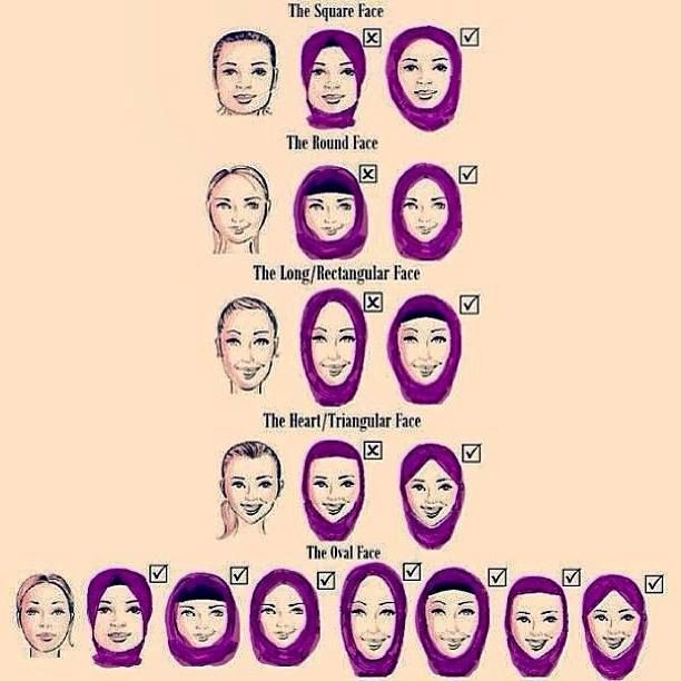 Hijab style according to type of face.