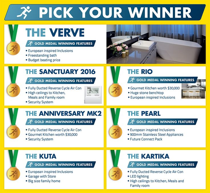41 best blueprint promotions competitions images on pinterest gold medal range promotion blueprint homes malvernweather Choice Image