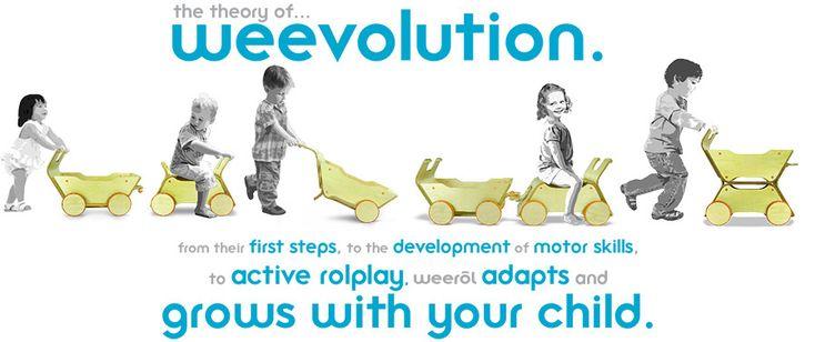 weevolution