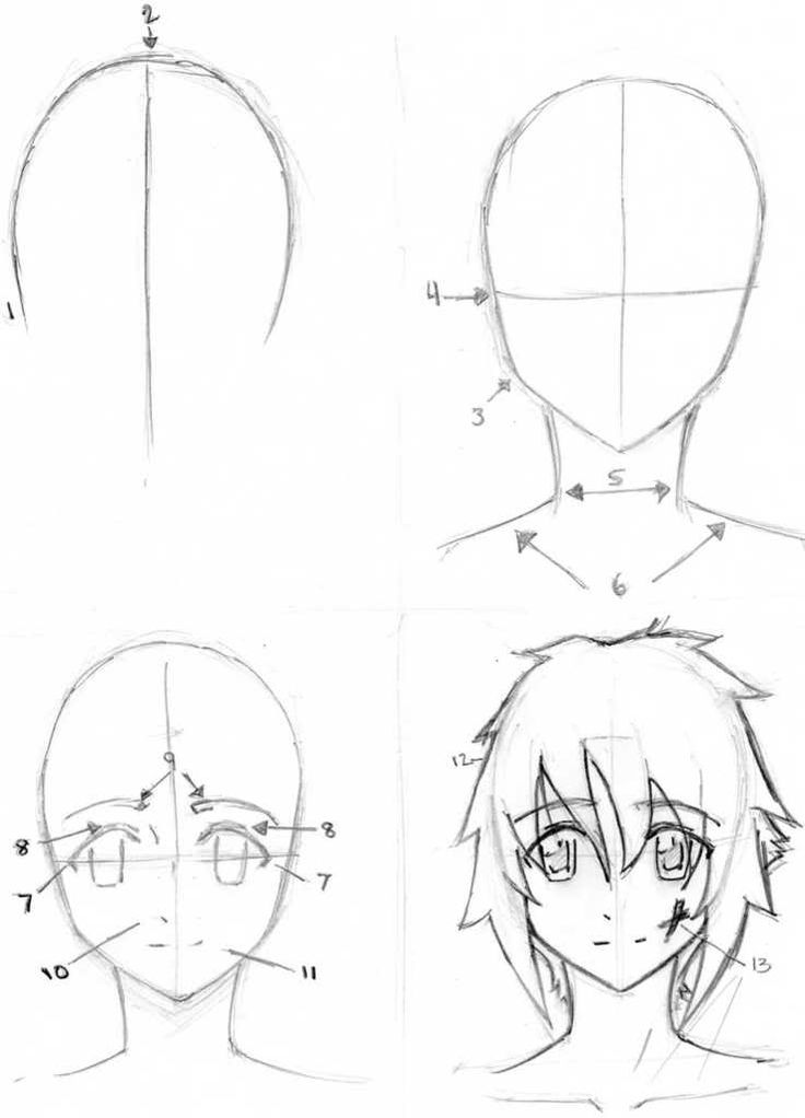 how to draw anime   How to Draw Anime!! (new and improved) - Naruto Forums
