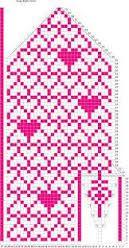 Kuvahaun tulos haulle Deathflake Chart pattern