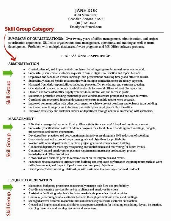 Resume Skills Examples We Ve Highlighted For You The Resume Skill