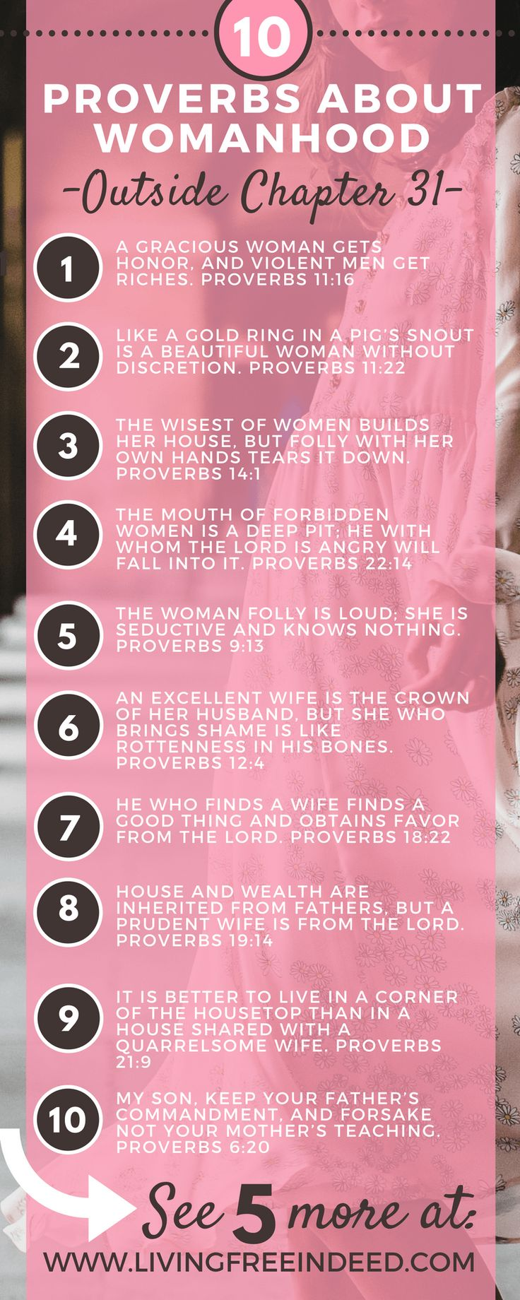 Proverbs is sprinkled with many insights about how a woman is to walk, and what womanly behavior is precious or repugnant to God. Check out these pieces of wisdom outside the beloved Chapter 31! | Bible Verses About Women | Biblical Womanhood | What the Bible Says About Women | How to Be a Woman of God | Proverbs about the Woman | Godly Womanhood | Women of the Word
