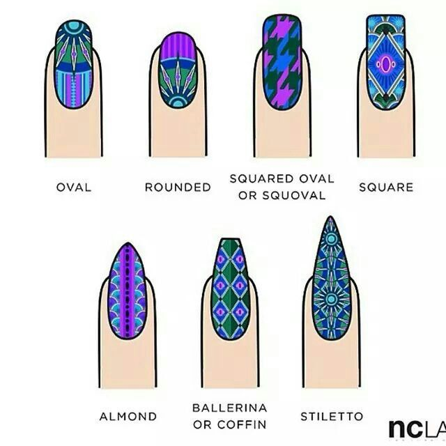 1000+ Ideas About Different Nail Shapes On Pinterest