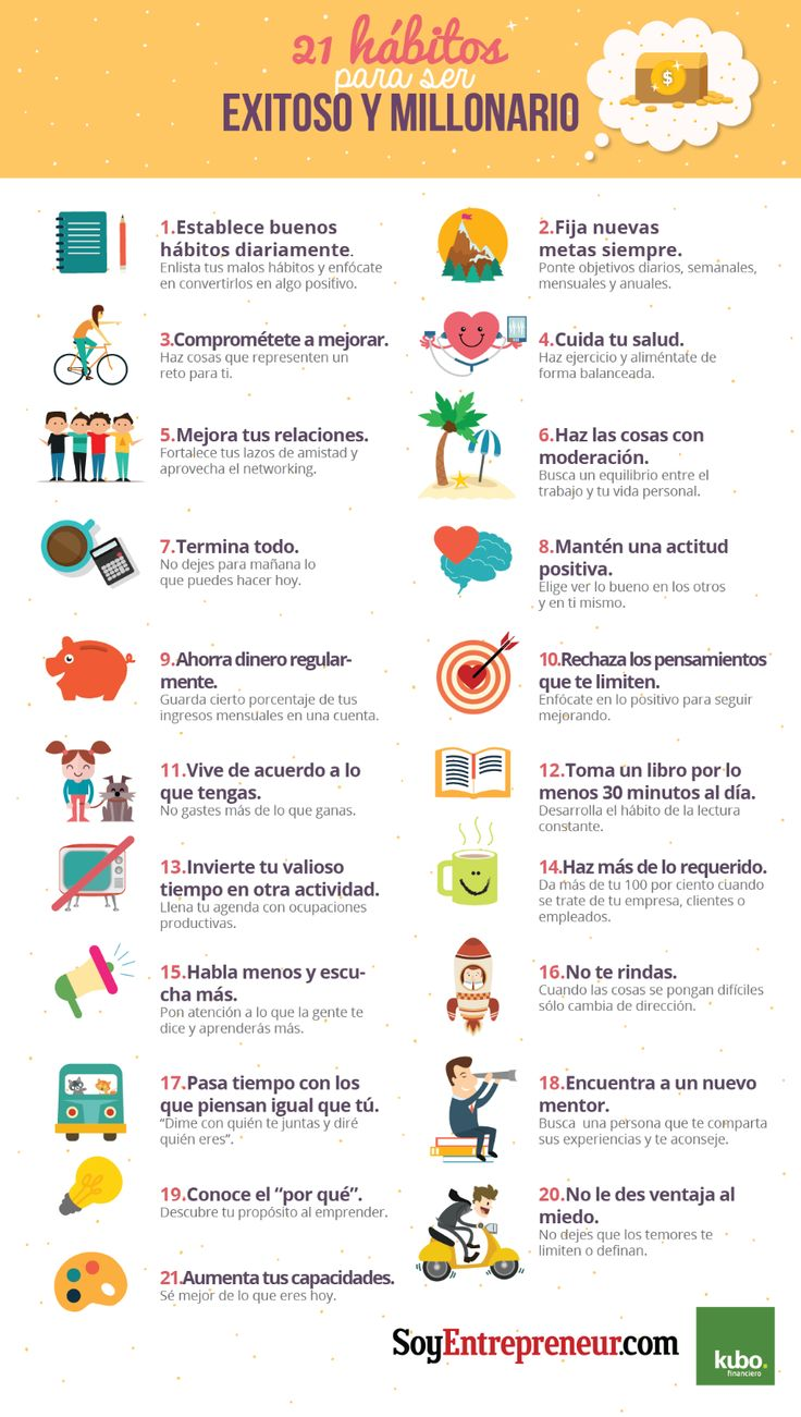 Infografía: 21 hábitos para ser millonario | SoyEntrepreneur