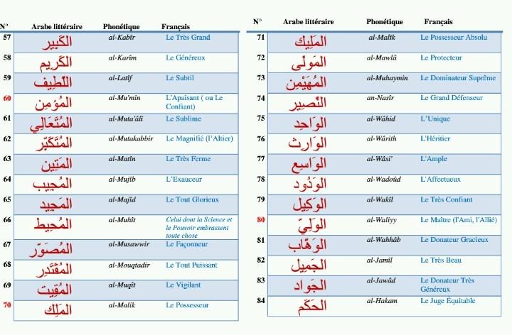 Les 99 noms d'Allah  Ta'ala - Liste de Cheikh Utheymine.