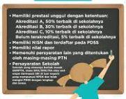 Syarat dan Cara Akreditasi Sekolah Dasar 2017/2018