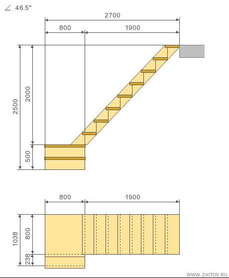 Cálculo da escada de rotação