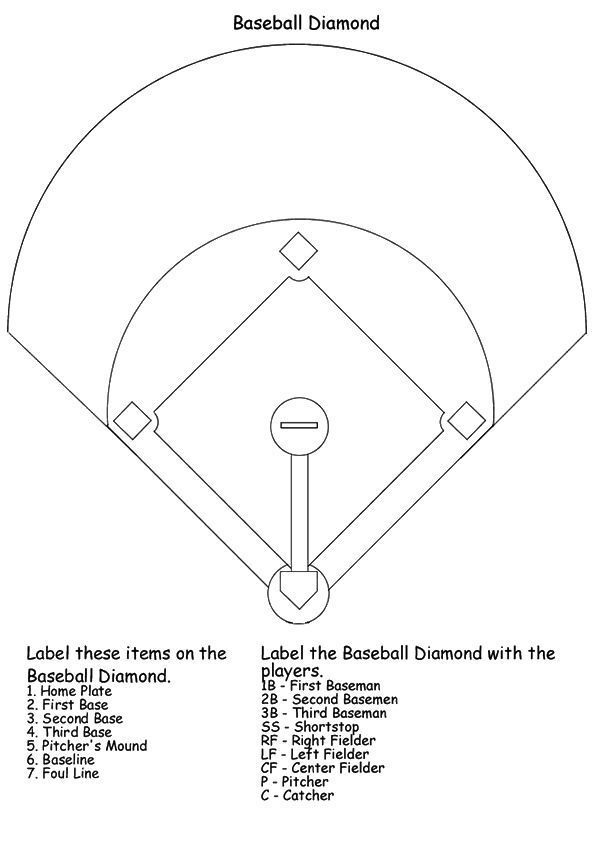 Baseball Diamond Coloring Page In 2020 Baseball Coloring Pages Baseball Field Coloring Pages In 2021