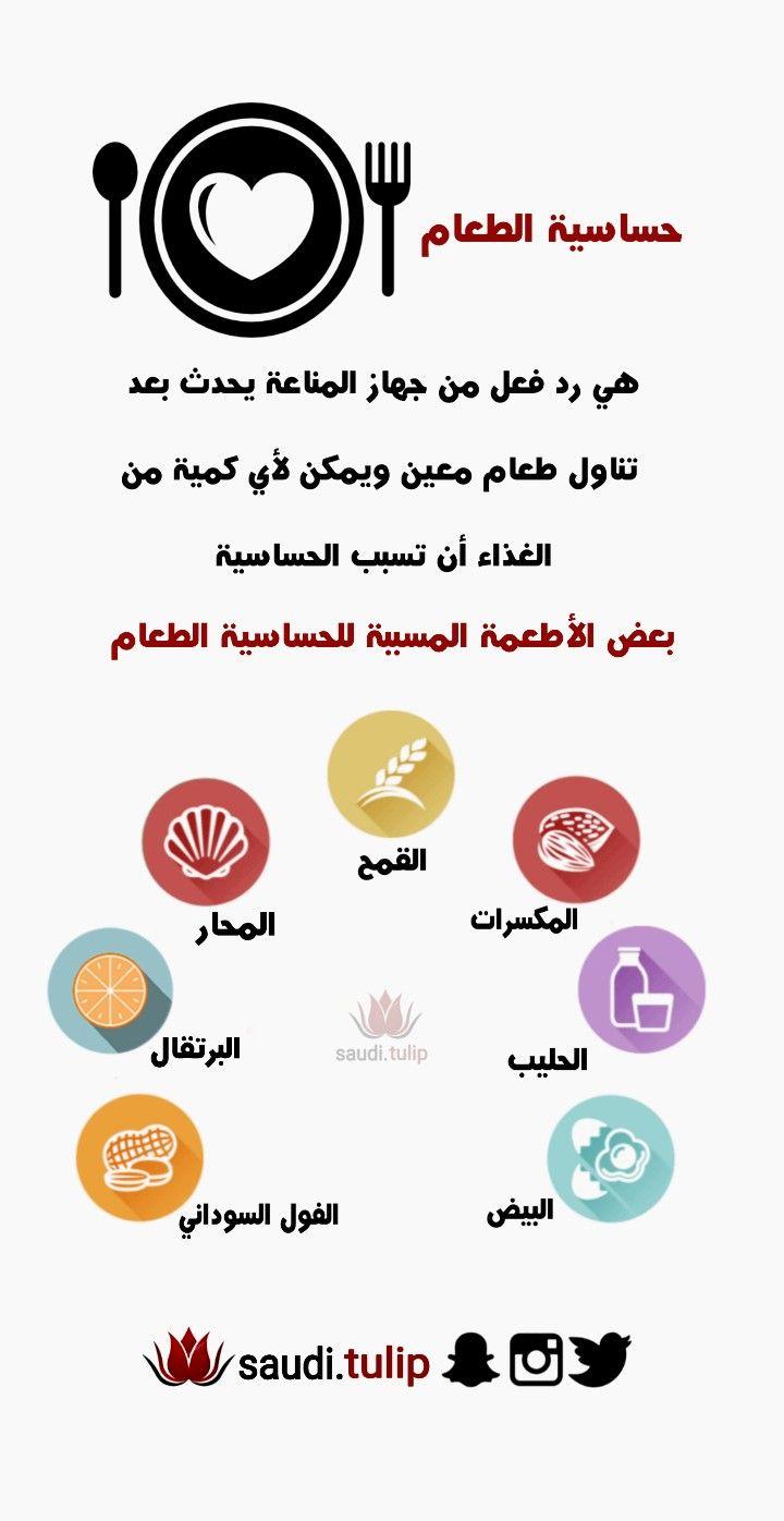 حساسية الطعام Health Healthy Health School
