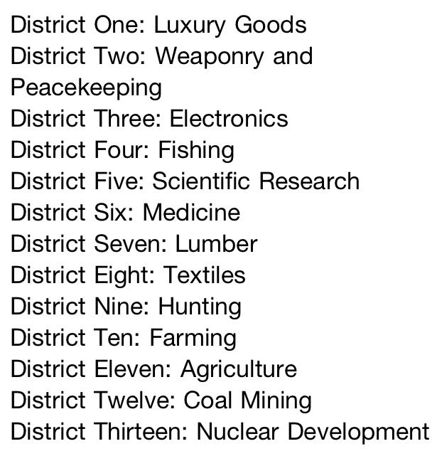 Hunger Games Districts....I think I could do a cool design project with this info in publisher...